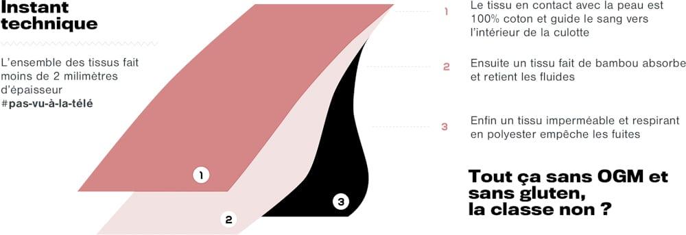culotte de regle française fempo tissu