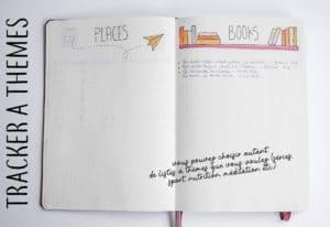 collection bullet journal voyage et livre planner
